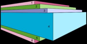 Вторичный картон